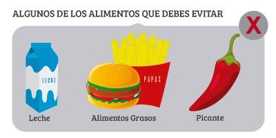Alimentos que debes evitar durante la recuperación de la salmonelosis