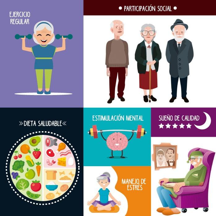Tratamiento del Alzheimer: recomendaciones