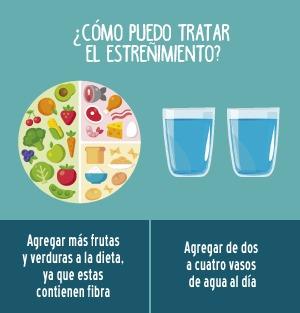 ¿Cómo puedo tratar el estreñimiento? Es necesario agregar más frutas y verduras a la dieta, ya que estas contienen fibra. También es necesario agregar de dos a cuatro vasos de agua al día