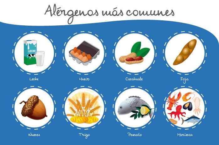 alérgenos más comunes