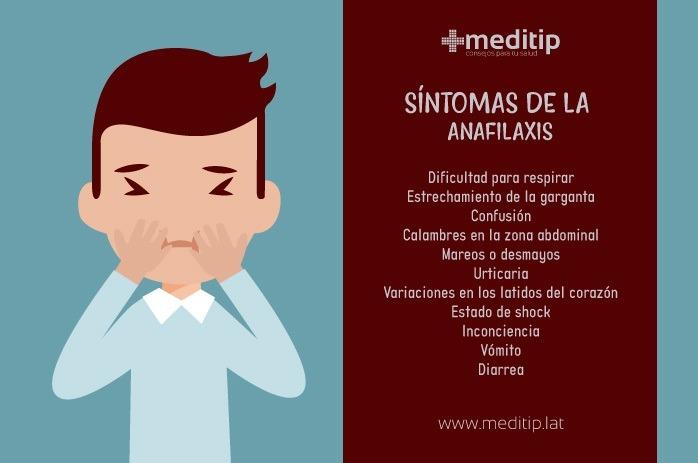 síntomas anafilaxis