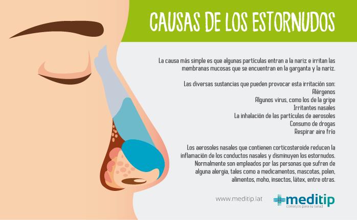 La causa más simple es que algunas partículas entran a la nariz e irritan las membranas mucosas que se encuentran en la garganta y la nariz. Las diversas sustancias que pueden provocar esta irritación son: Alérgenos Algunos virus, como los de la gripe Irritantes nasales La inhalación de las partículas de aerosoles Consumo de drogas Respirar aire frío Los aerosoles nasales que contienen corticosteroide reducen la inflamación de los conductos nasales y disminuyen los estornudos. Normalmente son empleados por las personas que sufren de alguna alergia, tales como a medicamentos, mascotas, polen, alimentos, moho, insectos, látex, entre otras.
