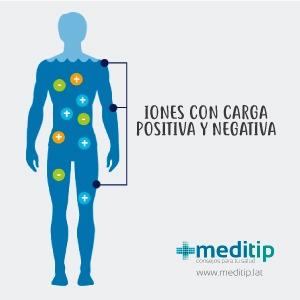 Iones en el cuerpo