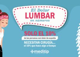 Lumbalgia en México: el dolor que limita a la sociedad