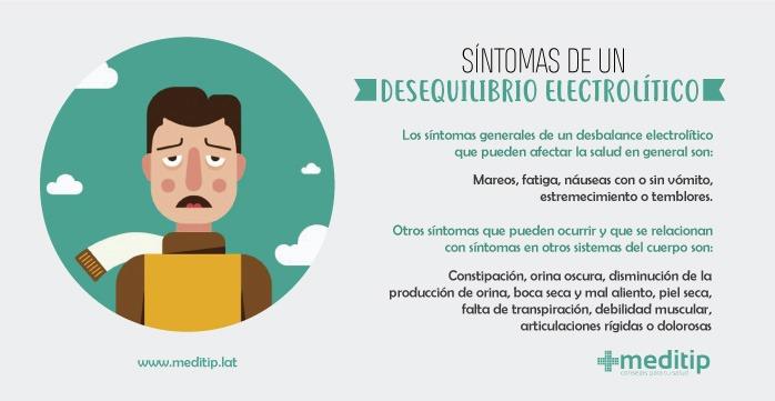 Síntomas de un desequilibrio electrolítico