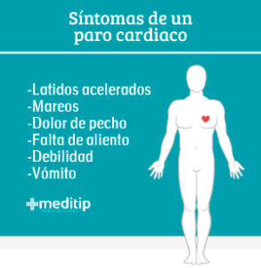 Síntomas de un paro cardiaco