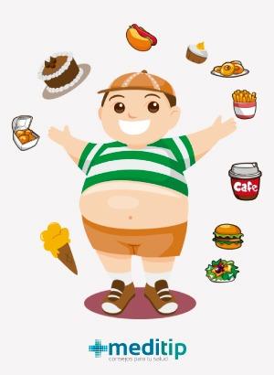 Causas que provocan la obesidad y el sobrepeso