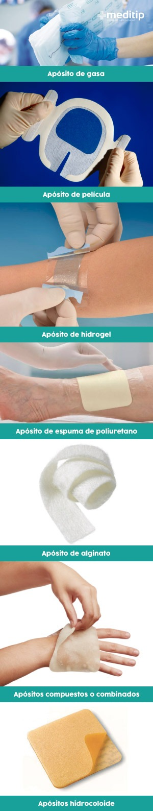 Tipos de apósitos para heridas
