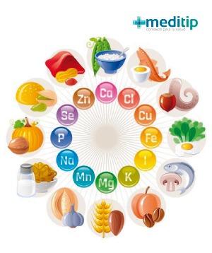 Vitaminas y minerales en el metabolismo