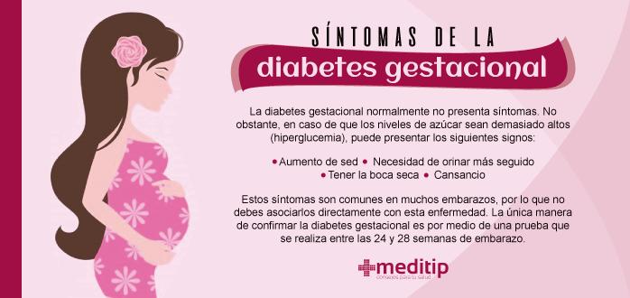 Sintomas de la diabetes gestacional