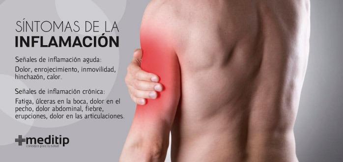 Síntomas de la inflamación