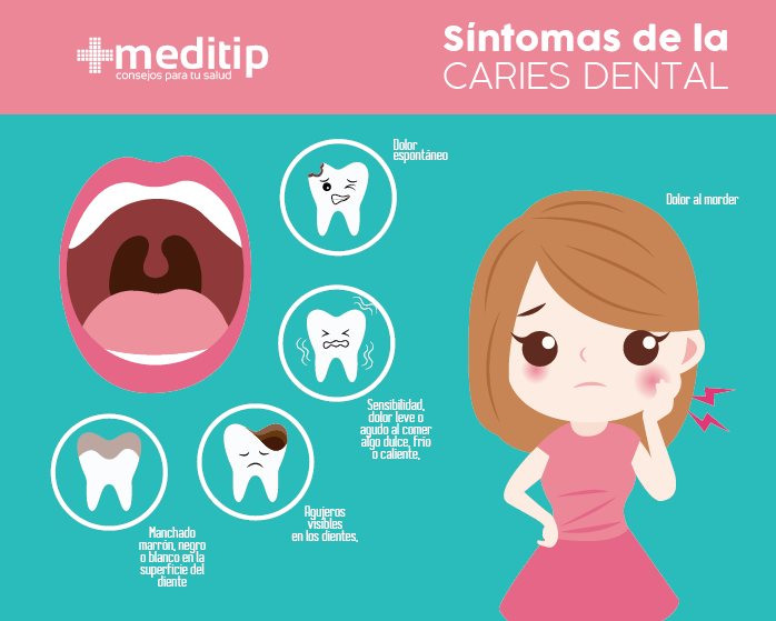 Síntomas de la caries dental