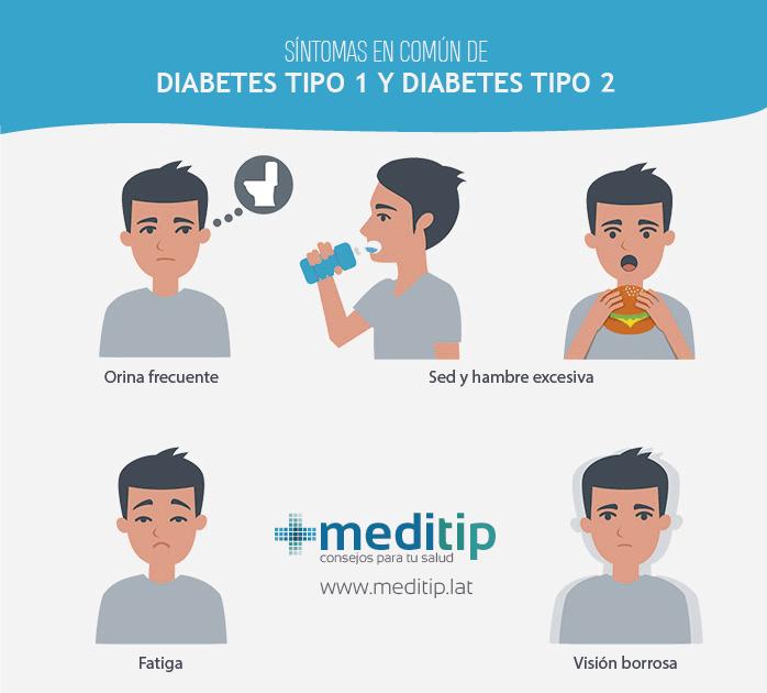 Síntomas en común de diabetes tipo 1 y diabetes tipo 2