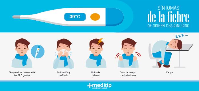 Infografía: síntomas de fiebre de origen desconocido