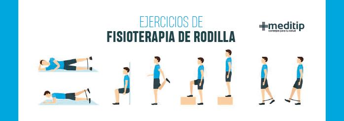 FIsioterapia de rodilla: ejercicios para aliviar el dolor de rodilla