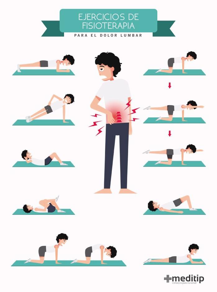 Fisioterapia de espalda baja: ejercicios de espalda baja