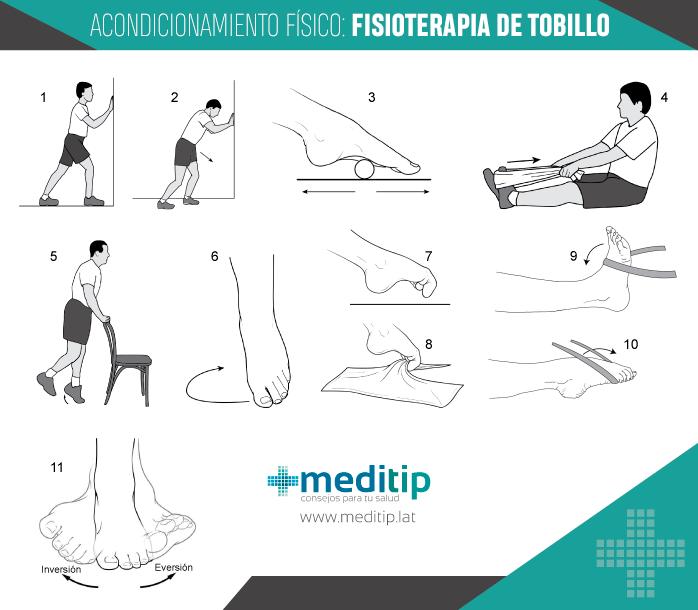 Fisioterapia de tobillo: acondicionamiento físico