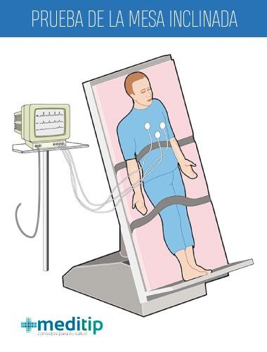 Presión arterial baja: prueba de la mesa inclinada