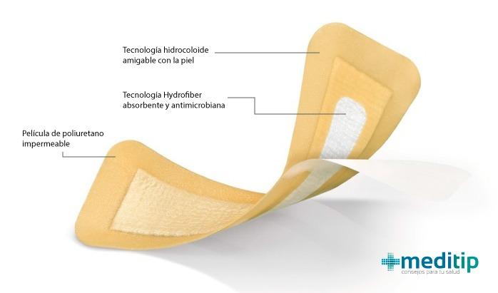 Tecnologías para el manejo de heridas por cesárea: tecnología del apósito quirúrgico