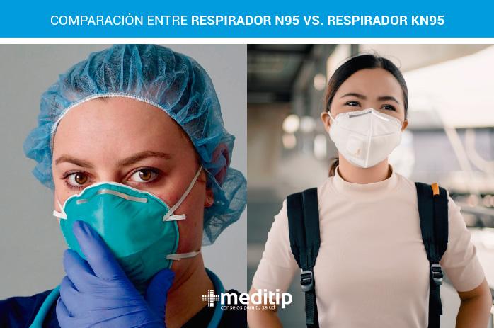 Comparación entre respiradores de alta eficiencia N95 y KN95